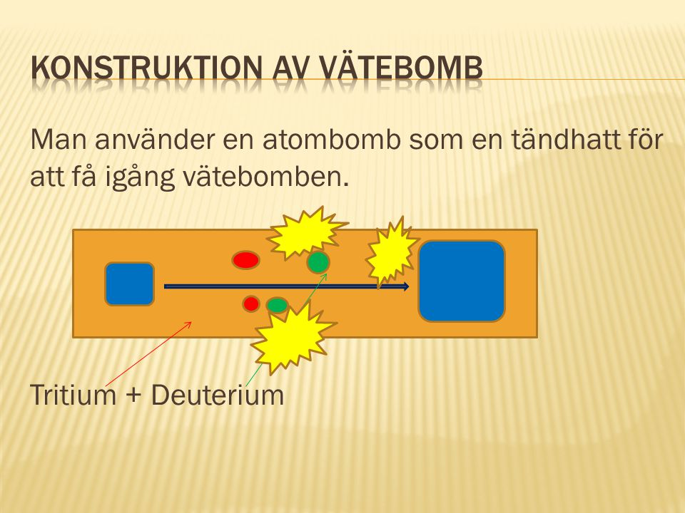 Konstruktion av vätebomb