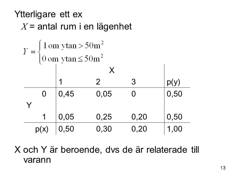 X = antal rum i en lägenhet