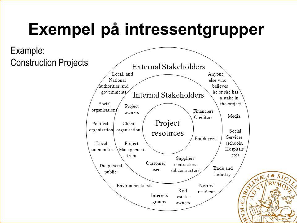 Exempel på intressentgrupper