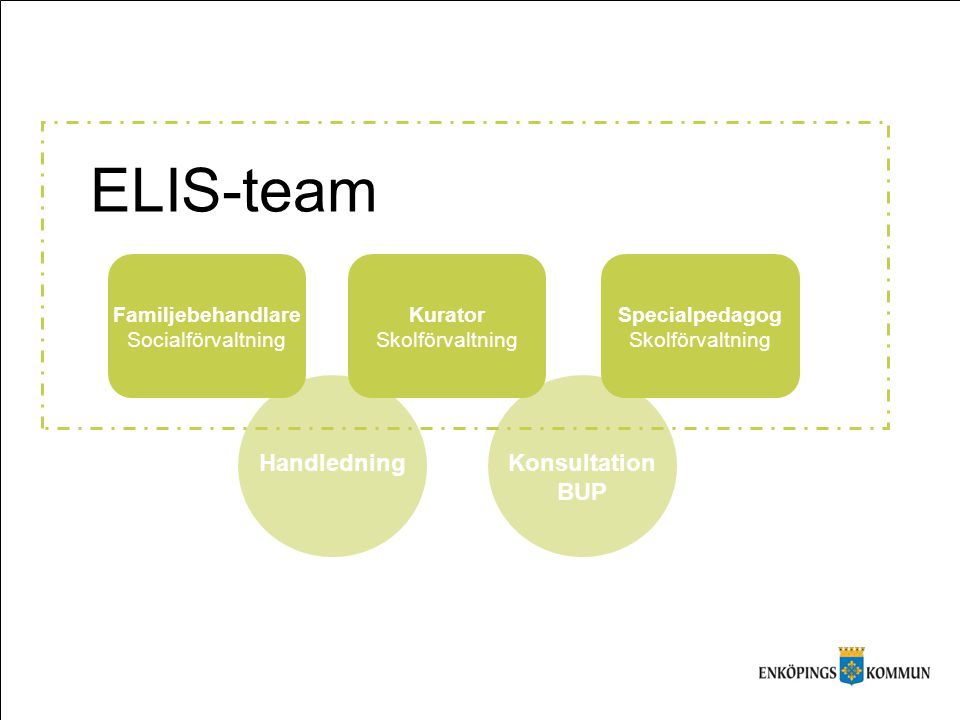 ELIS-team Handledning Konsultation BUP Familjebehandlare
