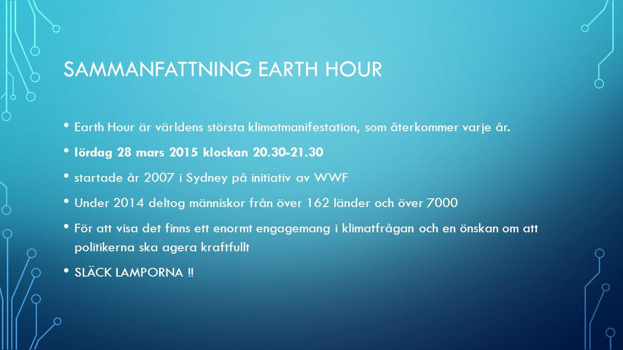 Sammanfattning Earth Hour