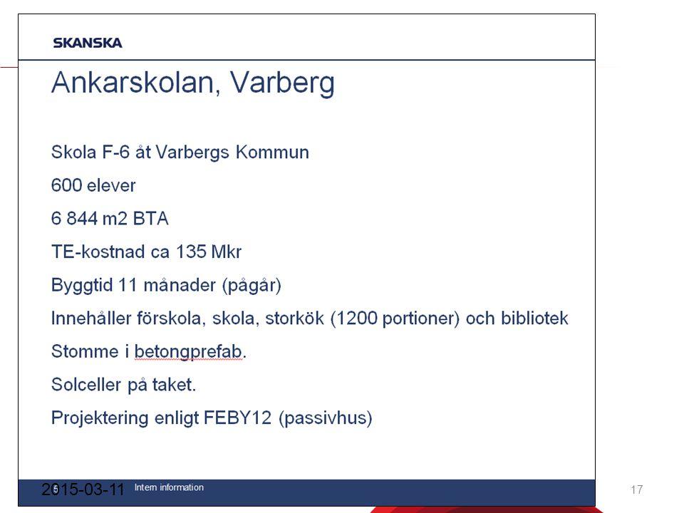 Varberg 2015-03-11