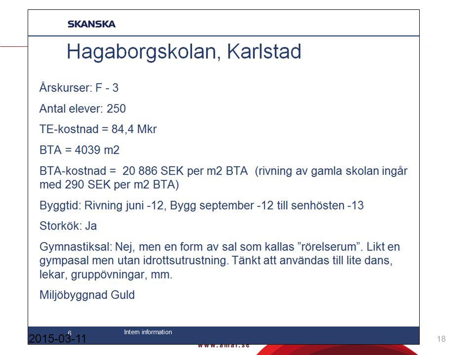 Karlstad 2015-03-11