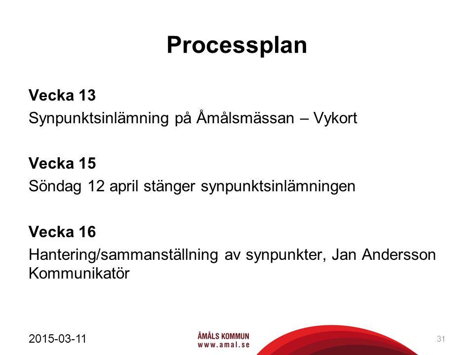 Processplan
