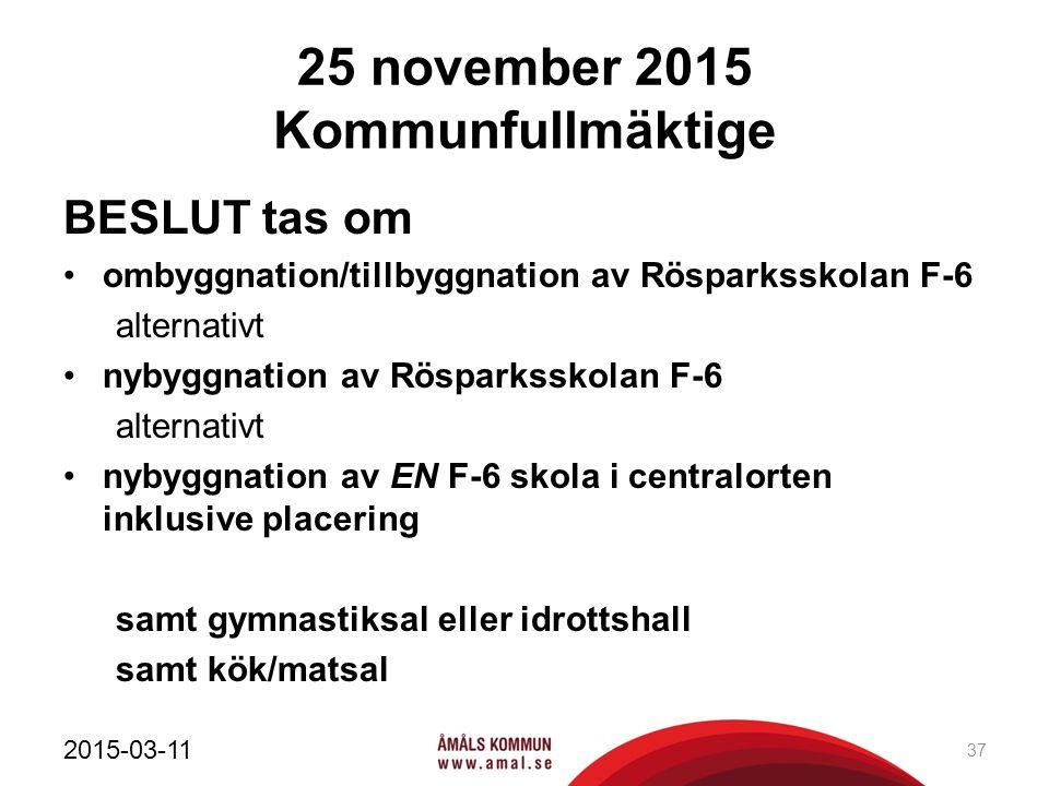 25 november 2015 Kommunfullmäktige