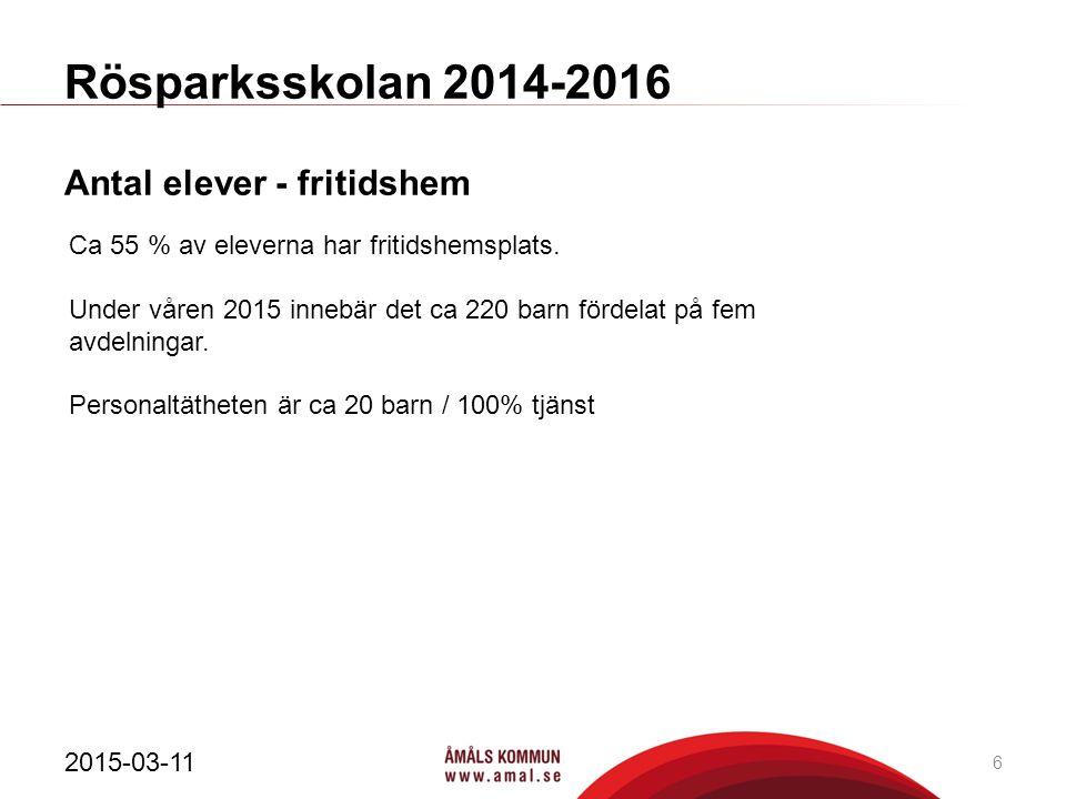 Rösparksskolan 2014-2016 Antal elever - fritidshem