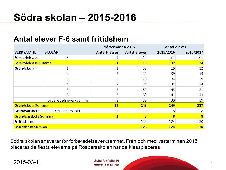 Södra skolan – 2015-2016 Antal elever F-6 samt fritidshem 2015-03-11