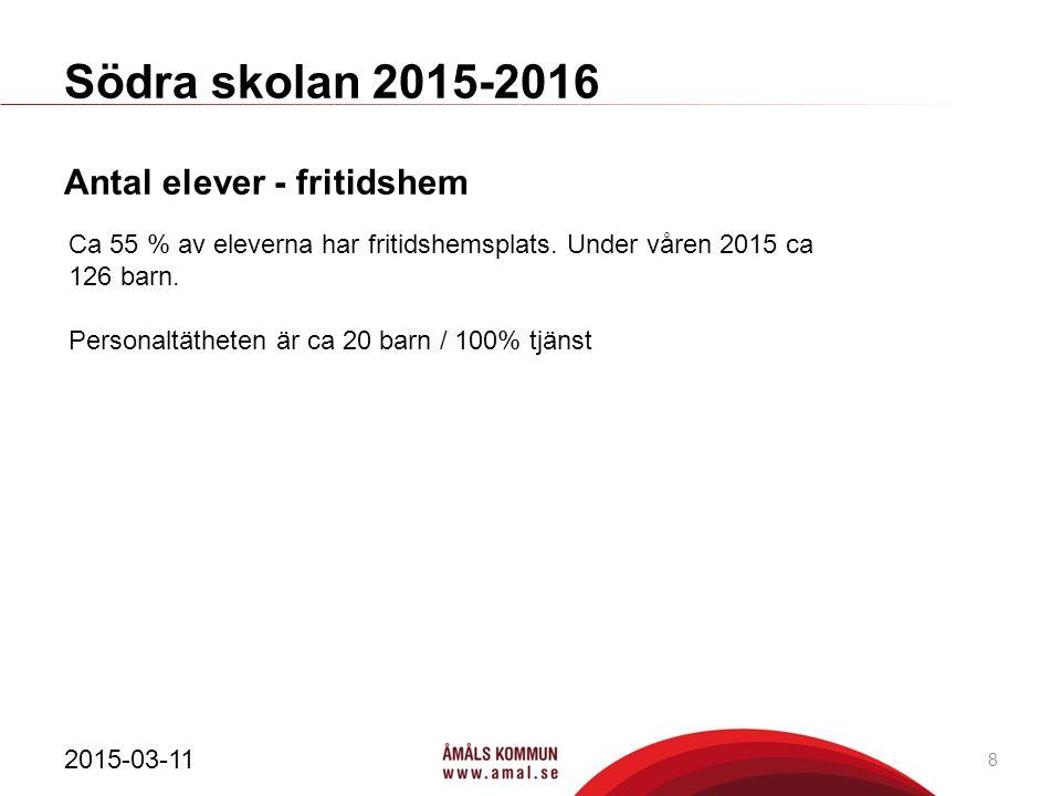 Södra skolan 2015-2016 Antal elever - fritidshem