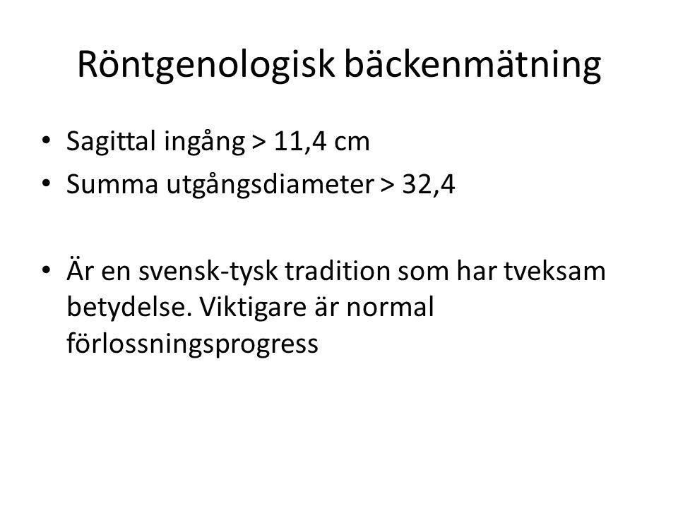 Röntgenologisk bäckenmätning