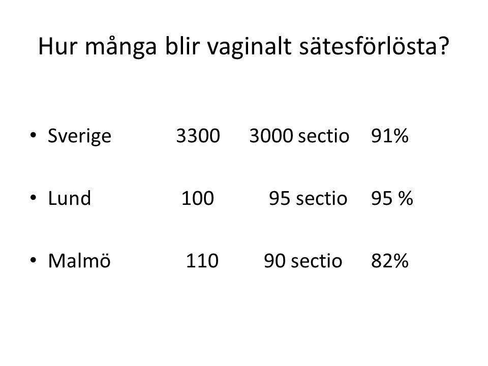 Hur många blir vaginalt sätesförlösta