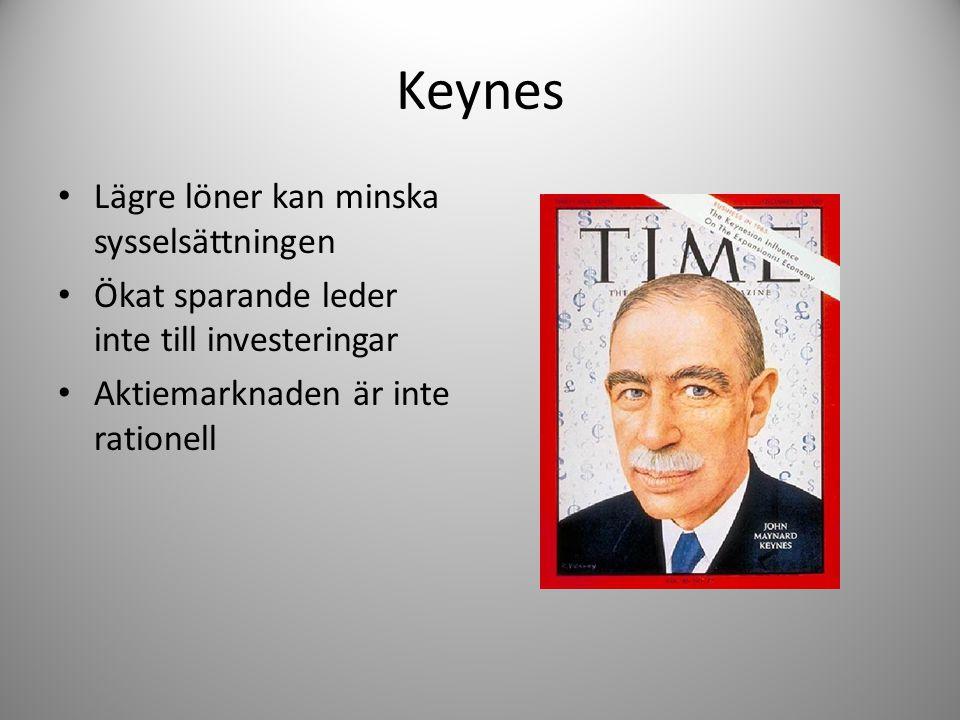 Keynes Lägre löner kan minska sysselsättningen