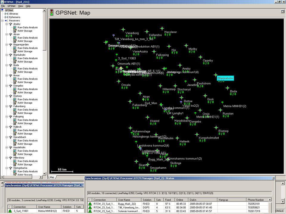 Nätverks-RTK programmet