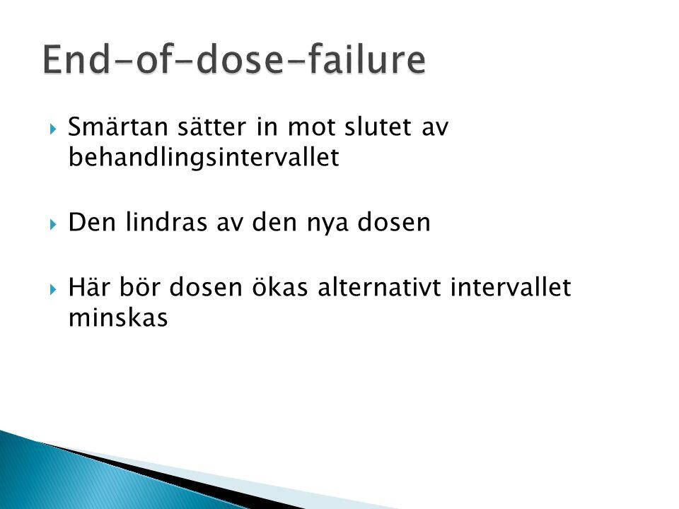 End-of-dose-failure Smärtan sätter in mot slutet av behandlingsintervallet. Den lindras av den nya dosen.