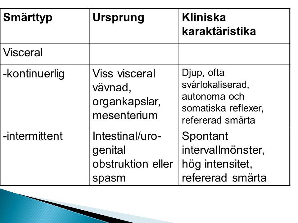 Kliniska karaktäristika