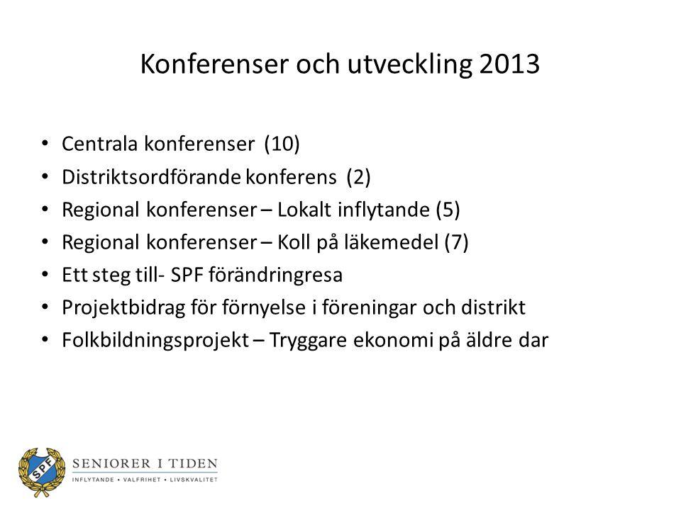 Konferenser och utveckling 2013