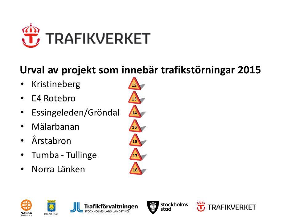 Urval av projekt som innebär trafikstörningar 2015