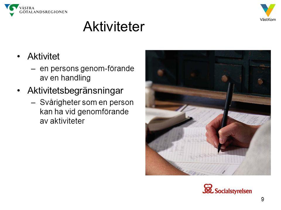 Aktiviteter Aktivitet Aktivitetsbegränsningar