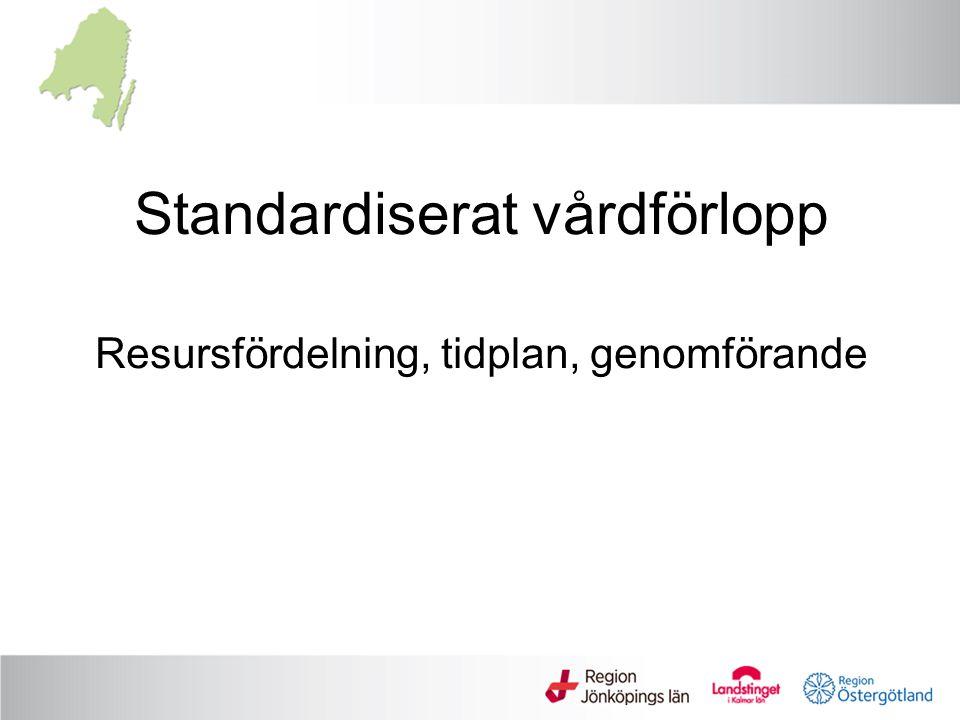 Standardiserat vårdförlopp