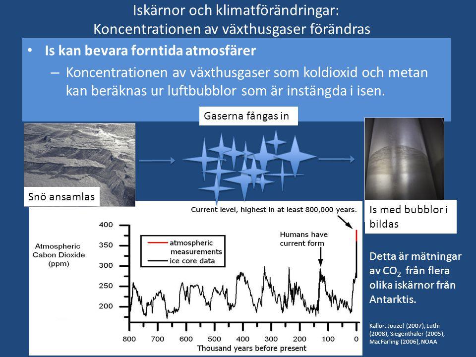 Iskärnor och klimatförändringar: