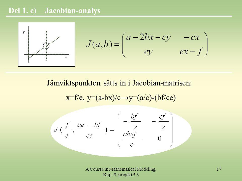 Jämviktspunkten sätts in i Jacobian-matrisen: