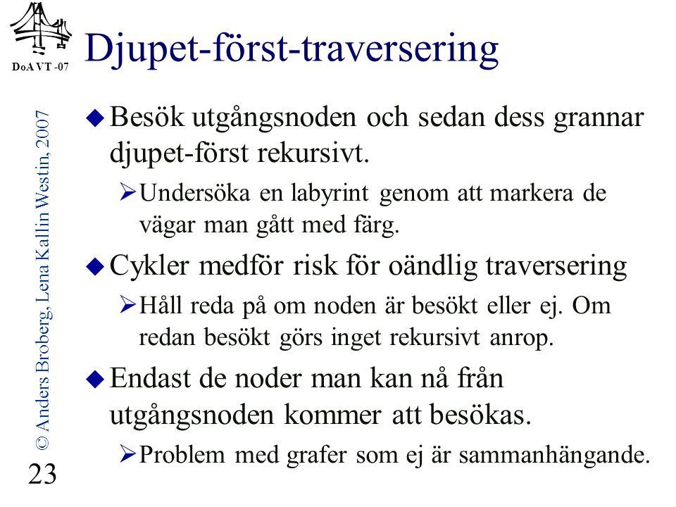 Djupet-först-traversering