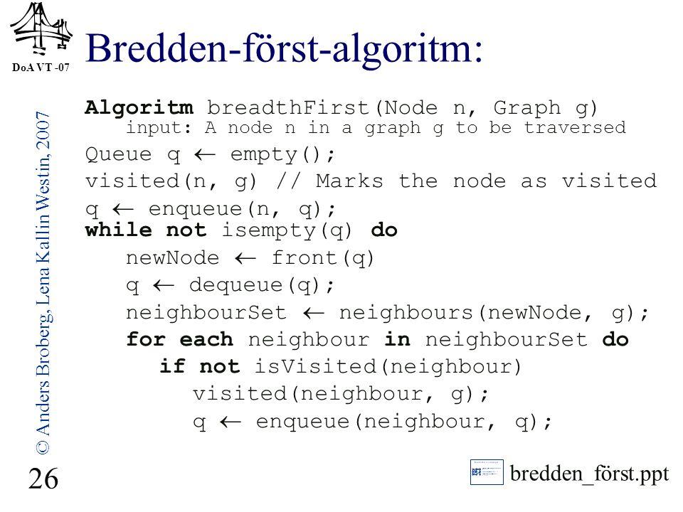 Bredden-först-algoritm: