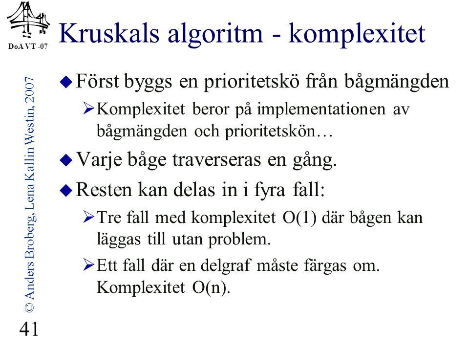 Kruskals algoritm - komplexitet