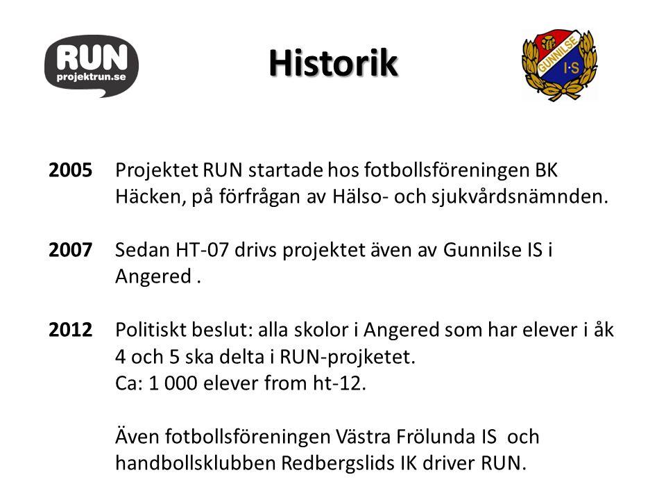 Historik 2005 Projektet RUN startade hos fotbollsföreningen BK Häcken, på förfrågan av Hälso- och sjukvårdsnämnden.