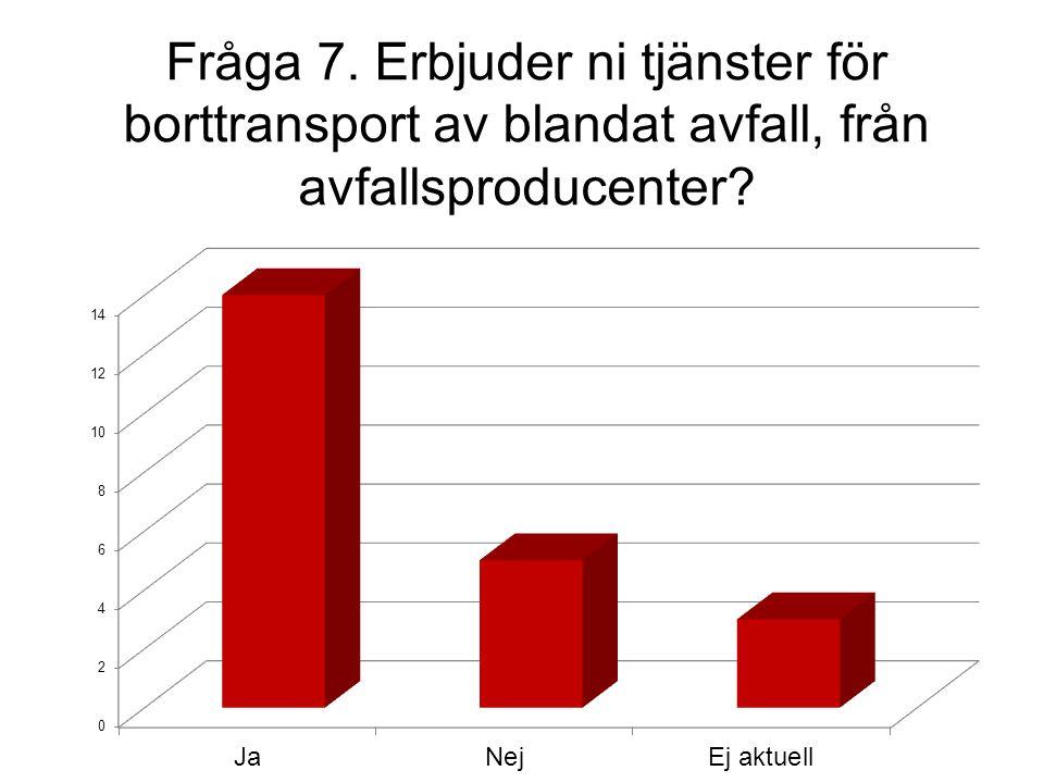 Fråga 7. Erbjuder ni tjänster för borttransport av blandat avfall, från avfallsproducenter