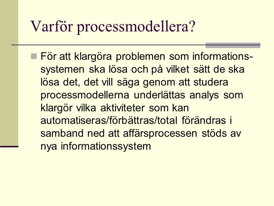 Varför processmodellera