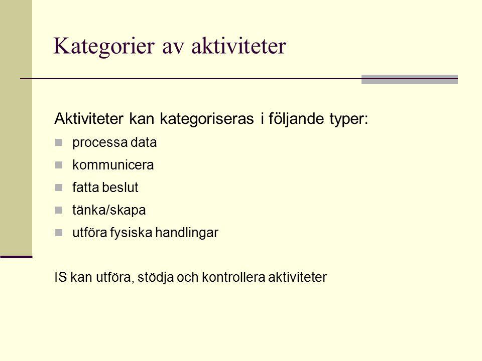 Kategorier av aktiviteter