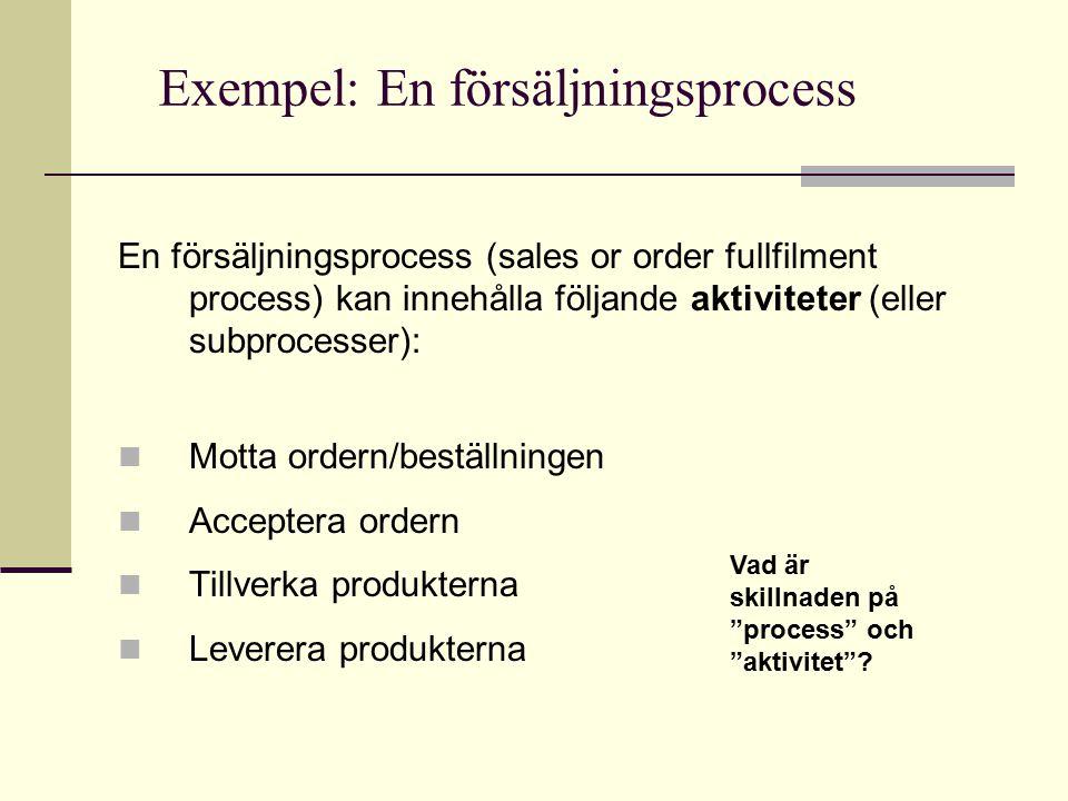 Exempel: En försäljningsprocess