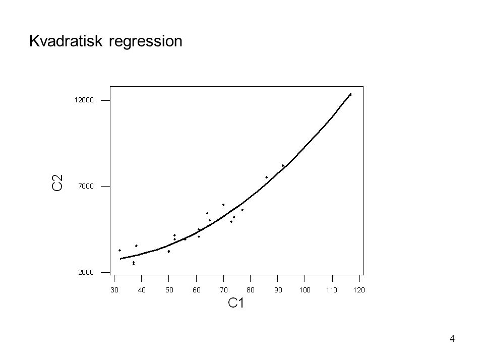 Kvadratisk regression