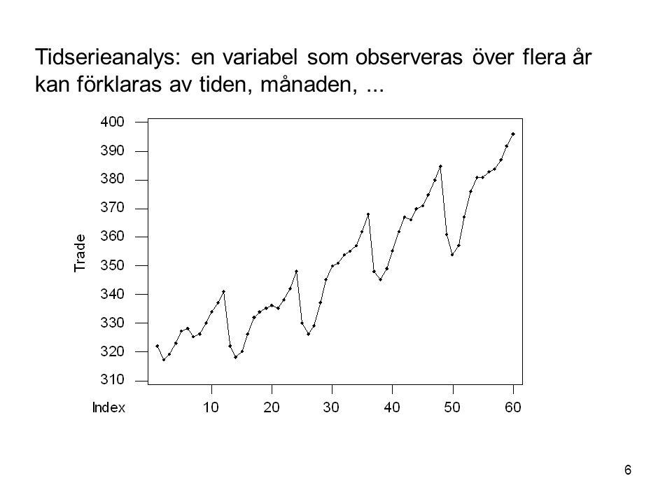 Tidserieanalys: en variabel som observeras över flera år kan förklaras av tiden, månaden, ...