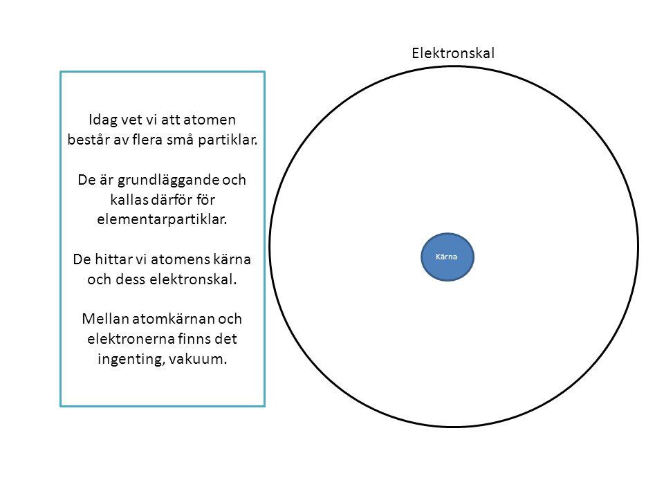 Idag vet vi att atomen består av flera små partiklar.
