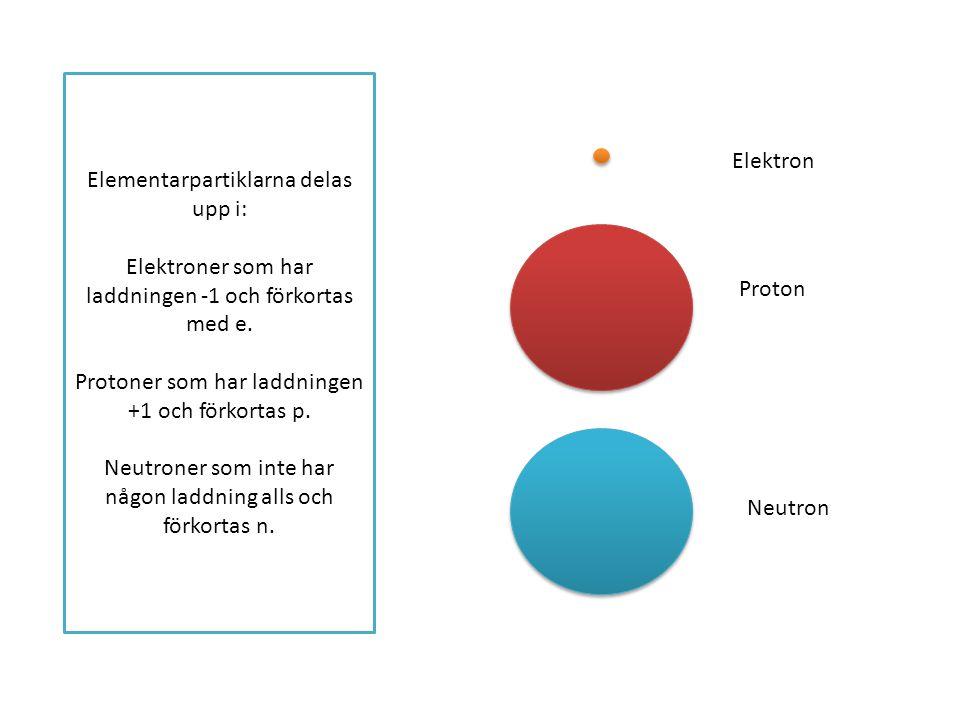 Elementarpartiklarna delas upp i: