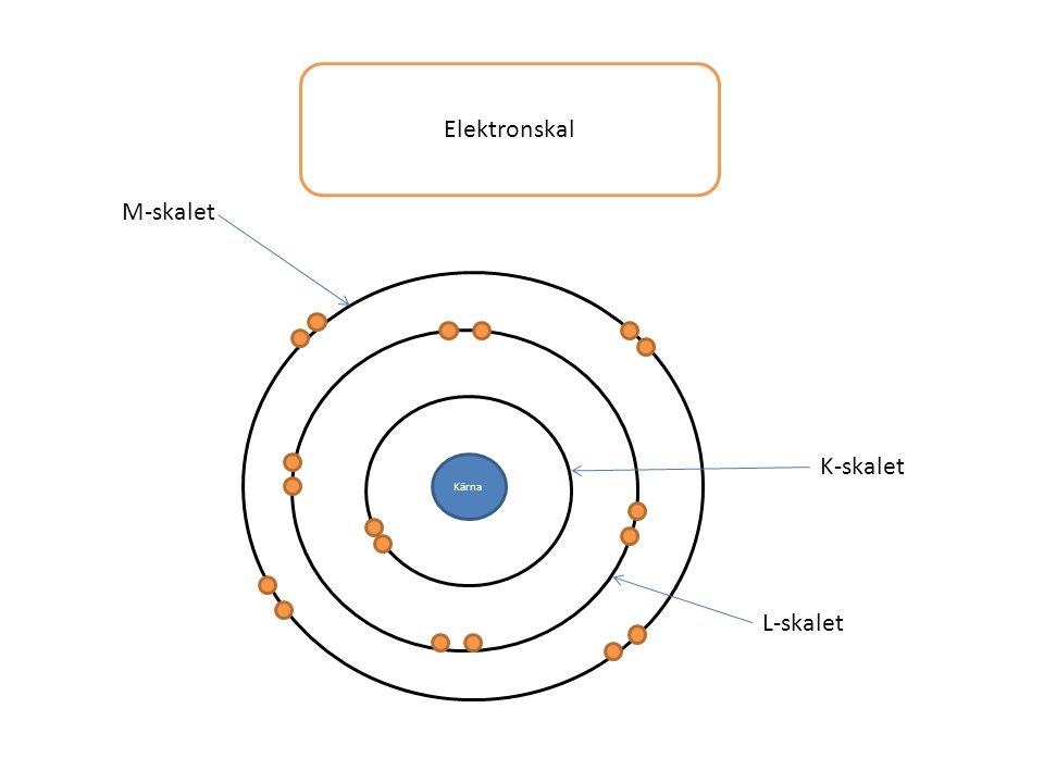 Elektronskal M-skalet K-skalet Kärna L-skalet