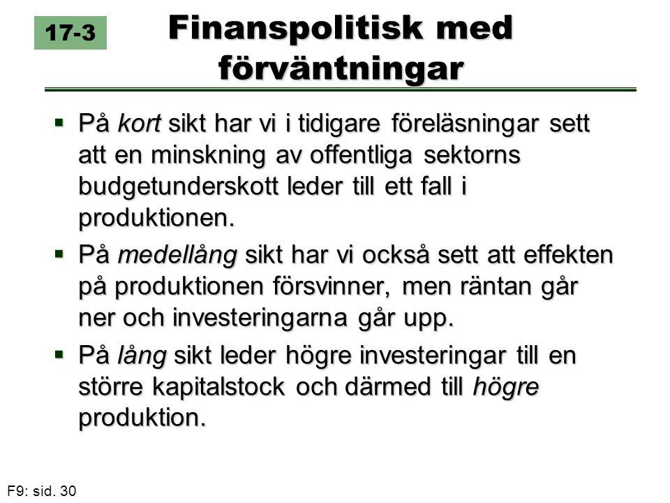 Finanspolitisk med förväntningar
