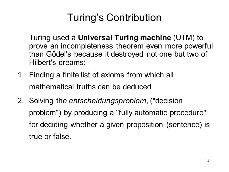 Turing's Contribution