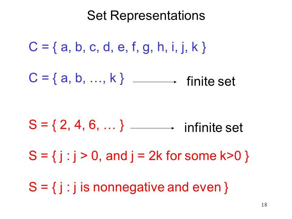 Set Representations C = { a, b, c, d, e, f, g, h, i, j, k } C = { a, b, …, k } S = { 2, 4, 6, … }