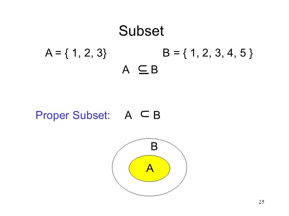 Subset A = { 1, 2, 3} B = { 1, 2, 3, 4, 5 } A B U Proper Subset: A B