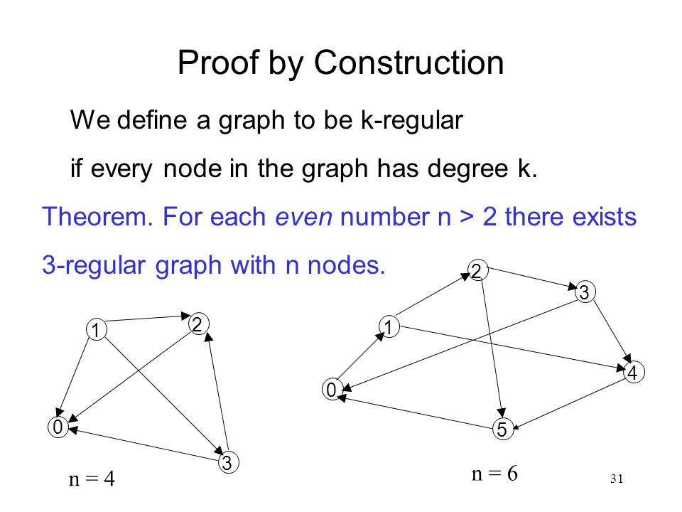 Proof by Construction We define a graph to be k-regular