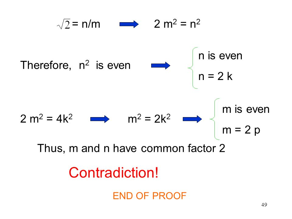 Thus, m and n have common factor 2 Contradiction! = n/m 2 m2 = n2