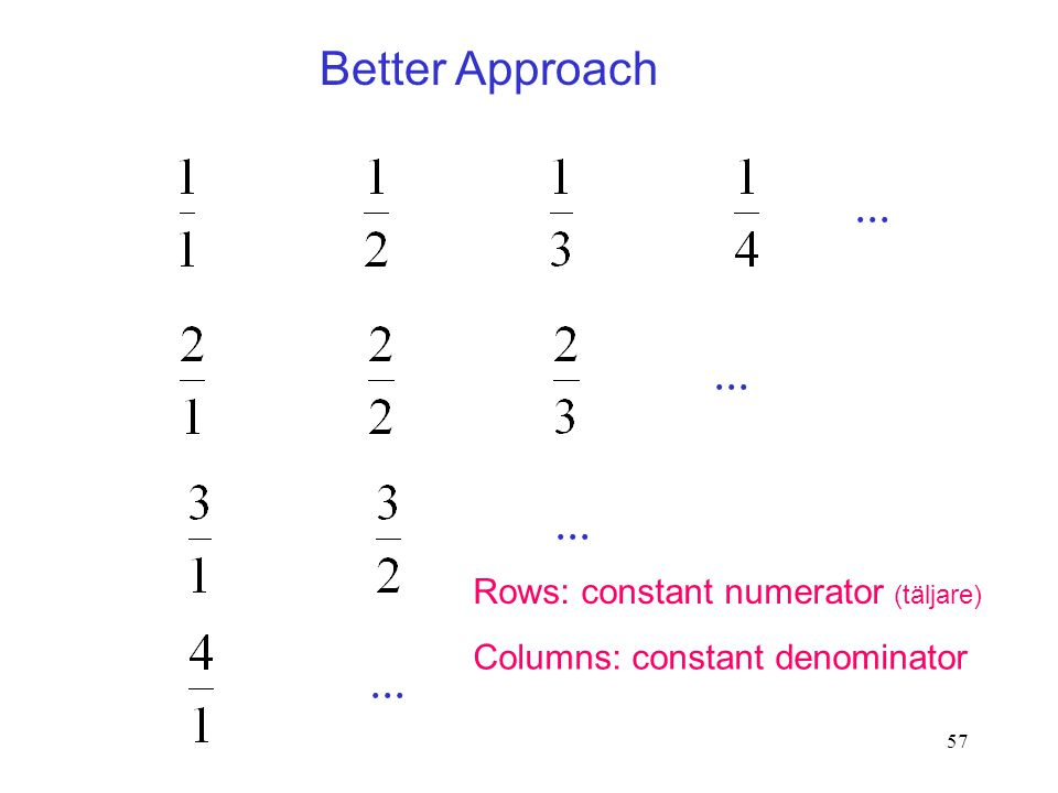 Better Approach ... ... ... ... Rows: constant numerator (täljare)