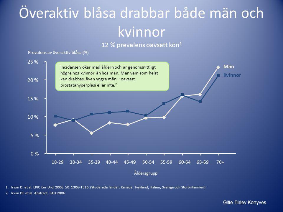 Överaktiv blåsa drabbar både män och kvinnor 12 % prevalens oavsett kön1