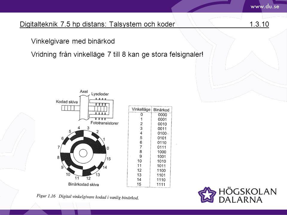 Digitalteknik 7.5 hp distans: Talsystem och koder 1.3.10