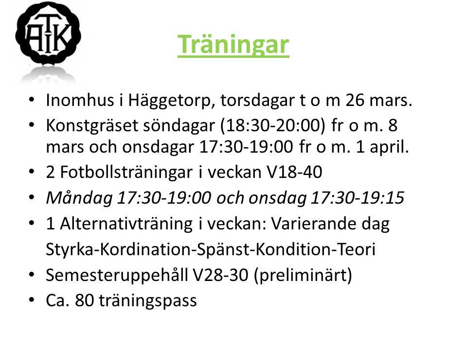Träningar Inomhus i Häggetorp, torsdagar t o m 26 mars.