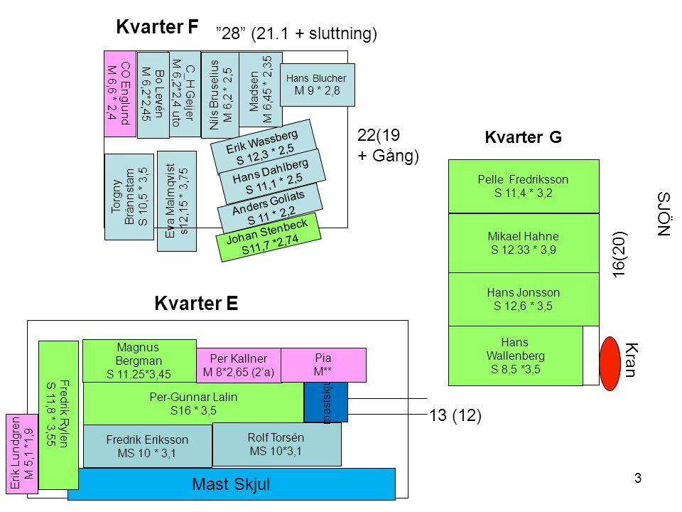 Kvarter F Kvarter E 28 (21.1 + sluttning) 22(19 Kvarter G + Gång)