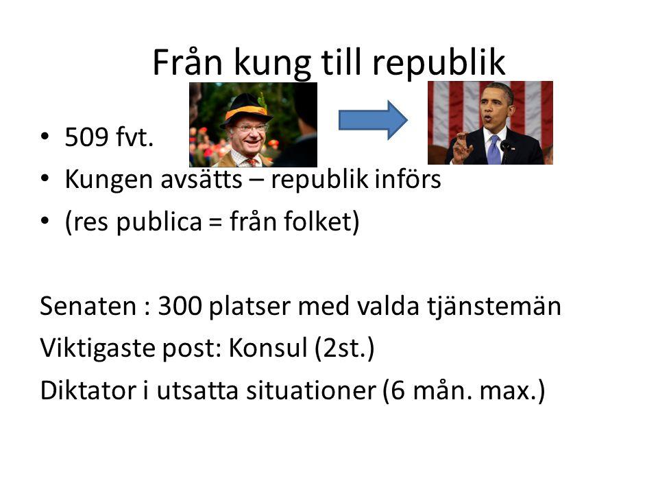 Från kung till republik