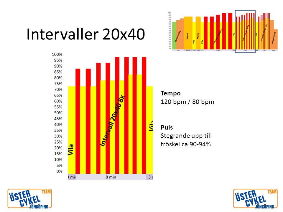 Intervaller 20x40 Tempo 120 bpm / 80 bpm Puls